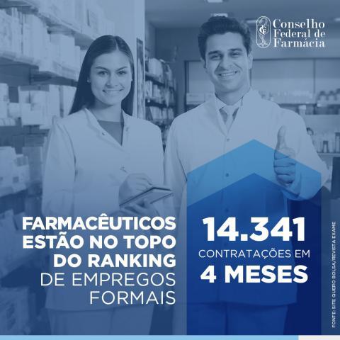 Farmacêutico está entre os 15 profissionais no topo do ranking de empregos formais
